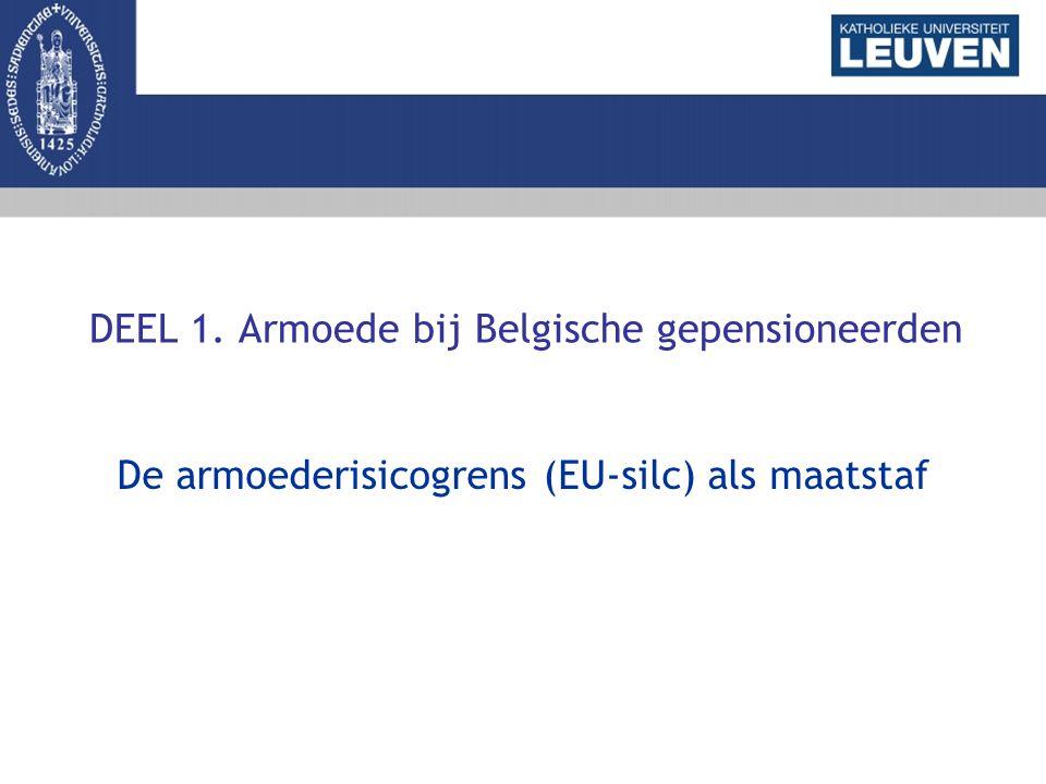DEEL 1. Armoede bij Belgische gepensioneerden De armoederisicogrens (EU-silc) als maatstaf