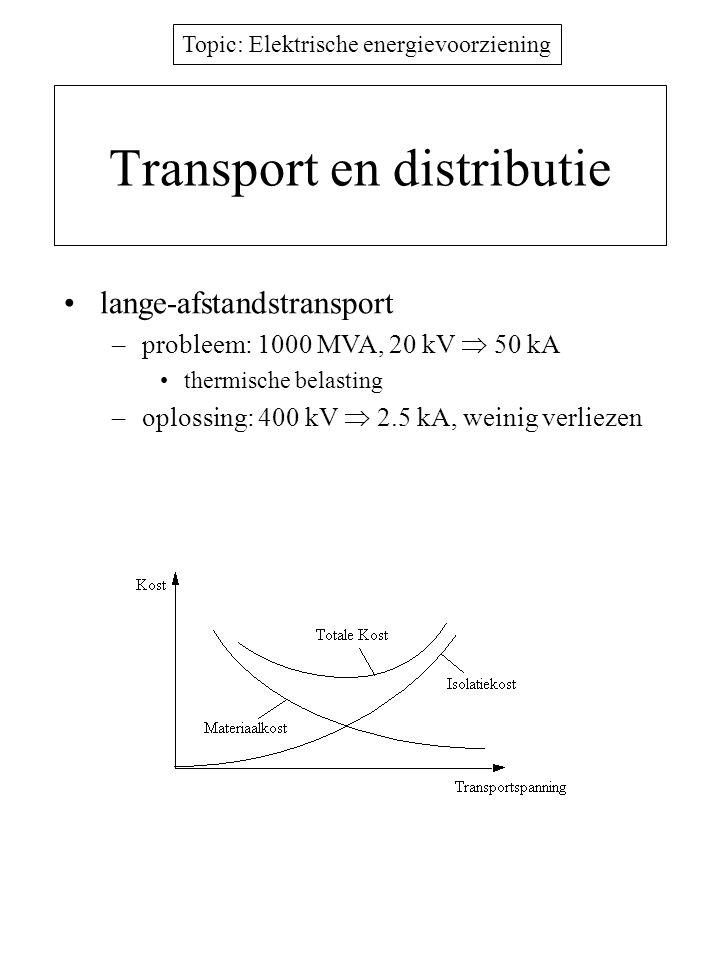 Topic: Elektrische energievoorziening Transport en distributie lange-afstandstransport –probleem: 1000 MVA, 20 kV  50 kA thermische belasting –oploss