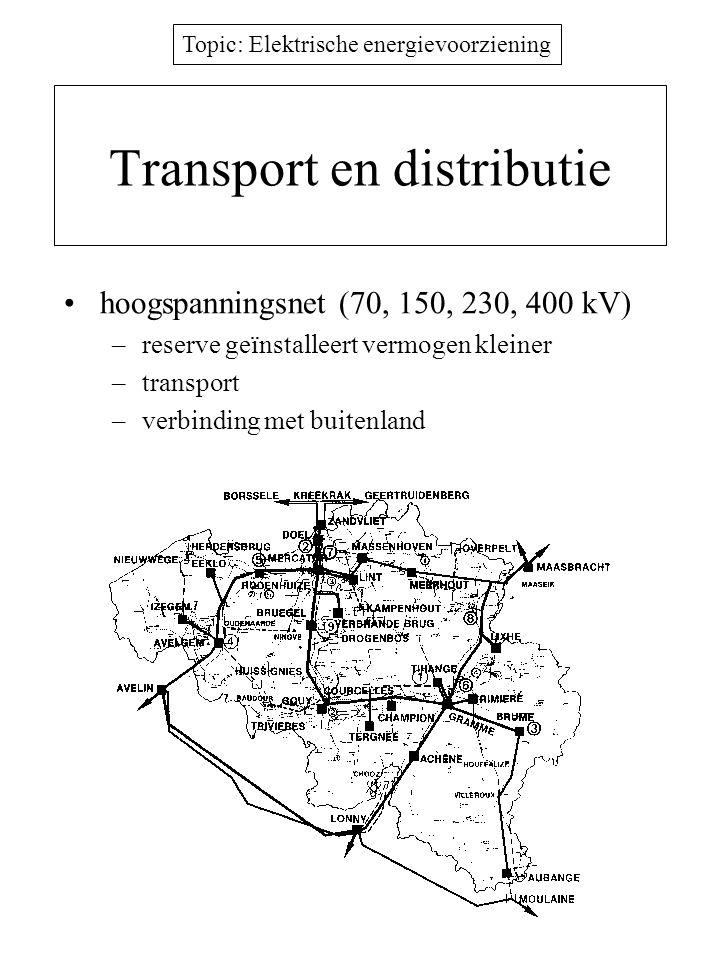 Topic: Elektrische energievoorziening Transport en distributie hoogspanningsnet (70, 150, 230, 400 kV) –reserve geïnstalleert vermogen kleiner –transp