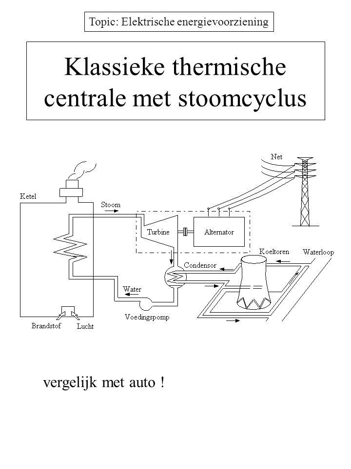 Topic: Elektrische energievoorziening Hydraulische centrales Pompcentrales –als opslag –rendement 70 tot 75 % –groot prijsverschil tussen opgenomen en afgegeven energie –Belgie Coo: 4000000 m 3 op 250 m, 1164 MW