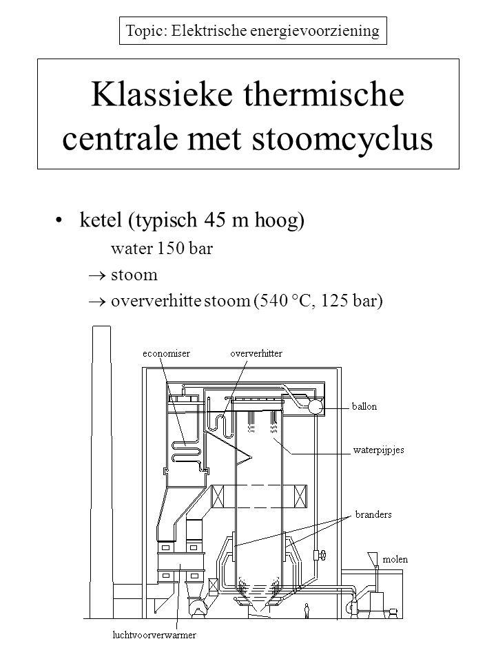 Topic: Elektrische energievoorziening Klassieke thermische centrale met stoomcyclus ketel (typisch 45 m hoog) water 150 bar  stoom  oververhitte sto