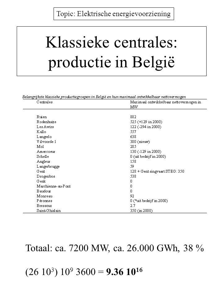 Topic: Elektrische energievoorziening Klassieke centrales: productie in België Totaal: ca. 7200 MW, ca. 26.000 GWh, 38 % (26 10 3 ) 10 9 3600 = 9.36 1