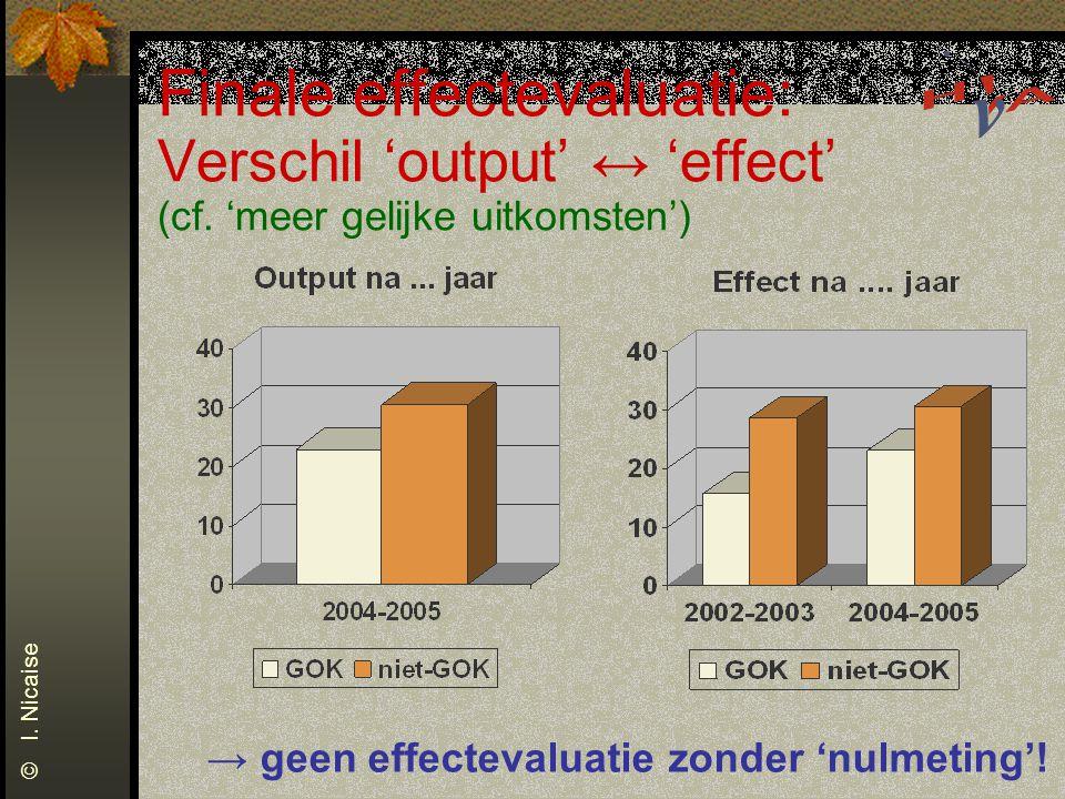 Finale effectevaluatie: Verschil 'output' ↔ 'effect' (cf.