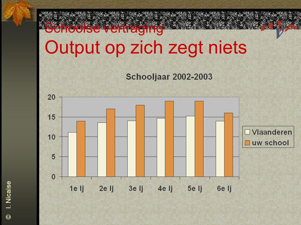 Schoolse vertraging Output op zich zegt niets © I. Nicaise
