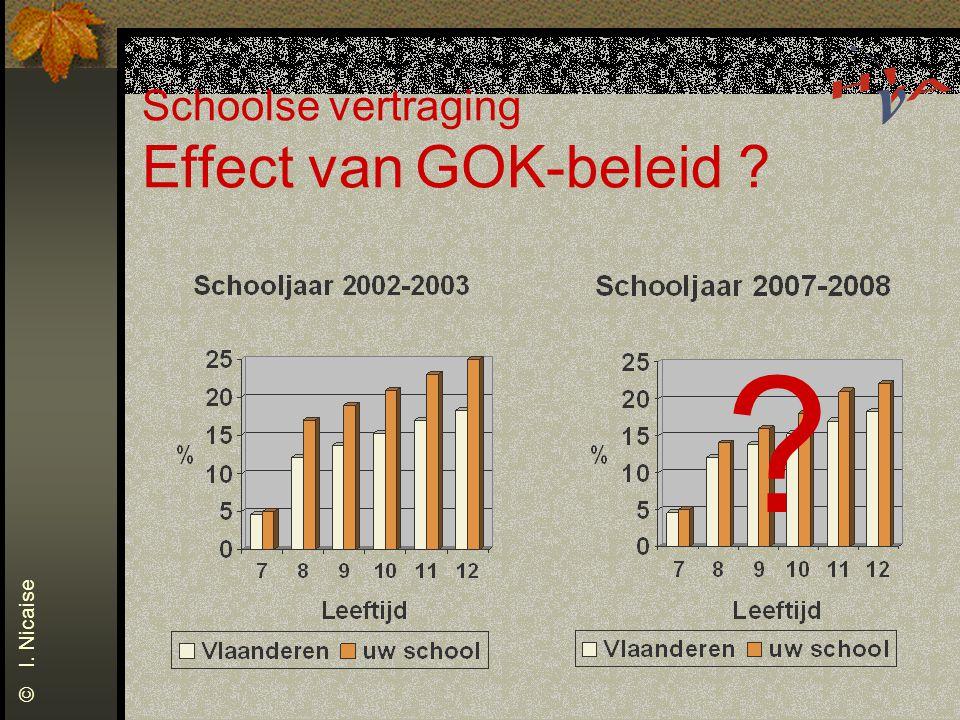 Schoolse vertraging Effect van GOK-beleid © I. Nicaise