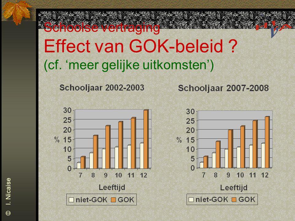 Schoolse vertraging Effect van GOK-beleid (cf. 'meer gelijke uitkomsten') © I. Nicaise