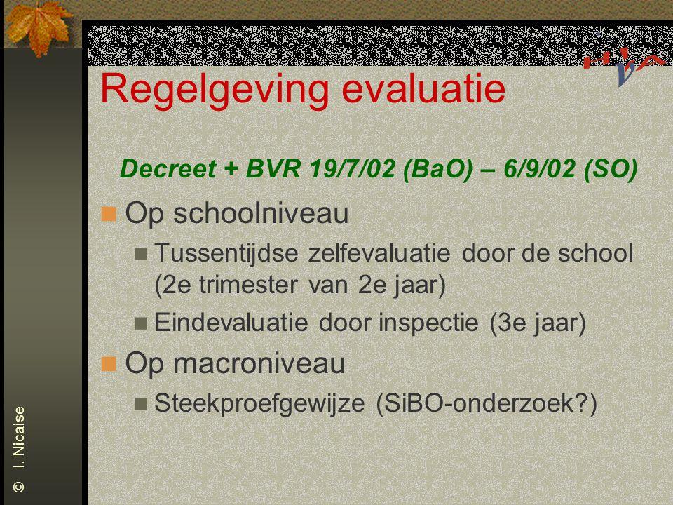 Regelgeving evaluatie Decreet + BVR 19/7/02 (BaO) – 6/9/02 (SO) Op schoolniveau Tussentijdse zelfevaluatie door de school (2e trimester van 2e jaar) Eindevaluatie door inspectie (3e jaar) Op macroniveau Steekproefgewijze (SiBO-onderzoek ) © I.