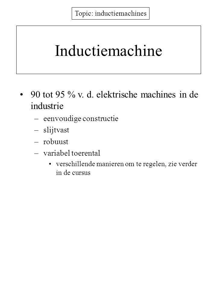 Topic: inductiemachines Vermogenbilan P 1 : opgenomen driefasig actief vermogen (P 1 =  3 U l I l cos  ); P J1 : Jouleverliezen in stator (P J1 = R l I l 2 ); P Fe1 : ijzerverliezen: hysteresis- en wervelstroomverliezen; functie v.