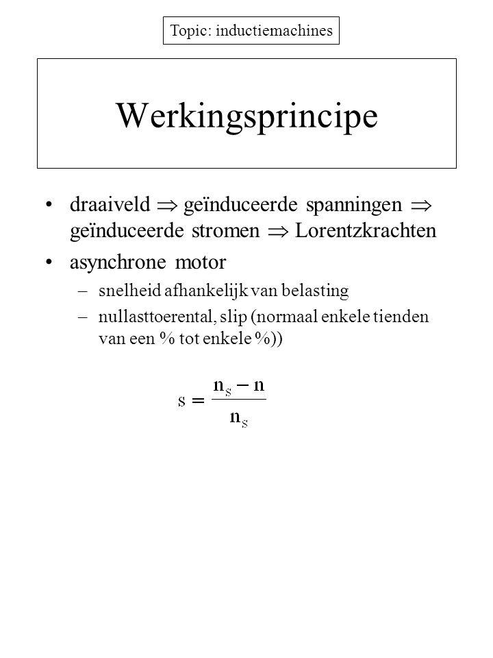 Topic: inductiemachines Werkingsprincipe draaiveld  geïnduceerde spanningen  geïnduceerde stromen  Lorentzkrachten asynchrone motor –snelheid afhan