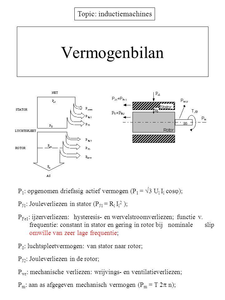 Topic: inductiemachines Vermogenbilan P 1 : opgenomen driefasig actief vermogen (P 1 =  3 U l I l cos  ); P J1 : Jouleverliezen in stator (P J1 = R