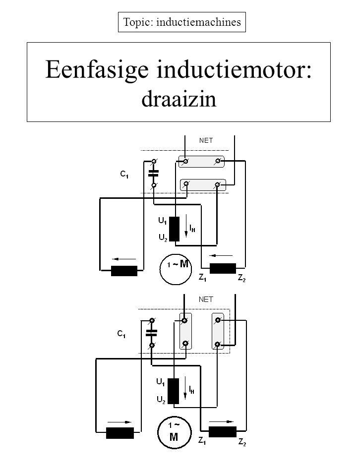 Topic: inductiemachines Eenfasige inductiemotor: draaizin