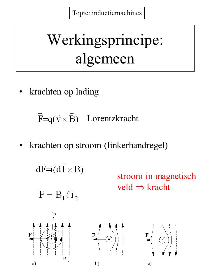 Topic: inductiemachines Werkingsprincipe: algemeen krachten op lading Lorentzkracht krachten op stroom (linkerhandregel) stroom in magnetisch veld  k
