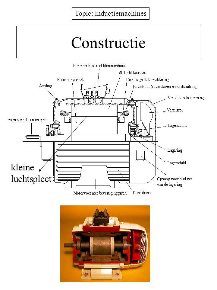 Topic: inductiemachines Werkingsprincipe: draaiveld driefasige spanning  draaiveld: sin(  -  t) + harm.