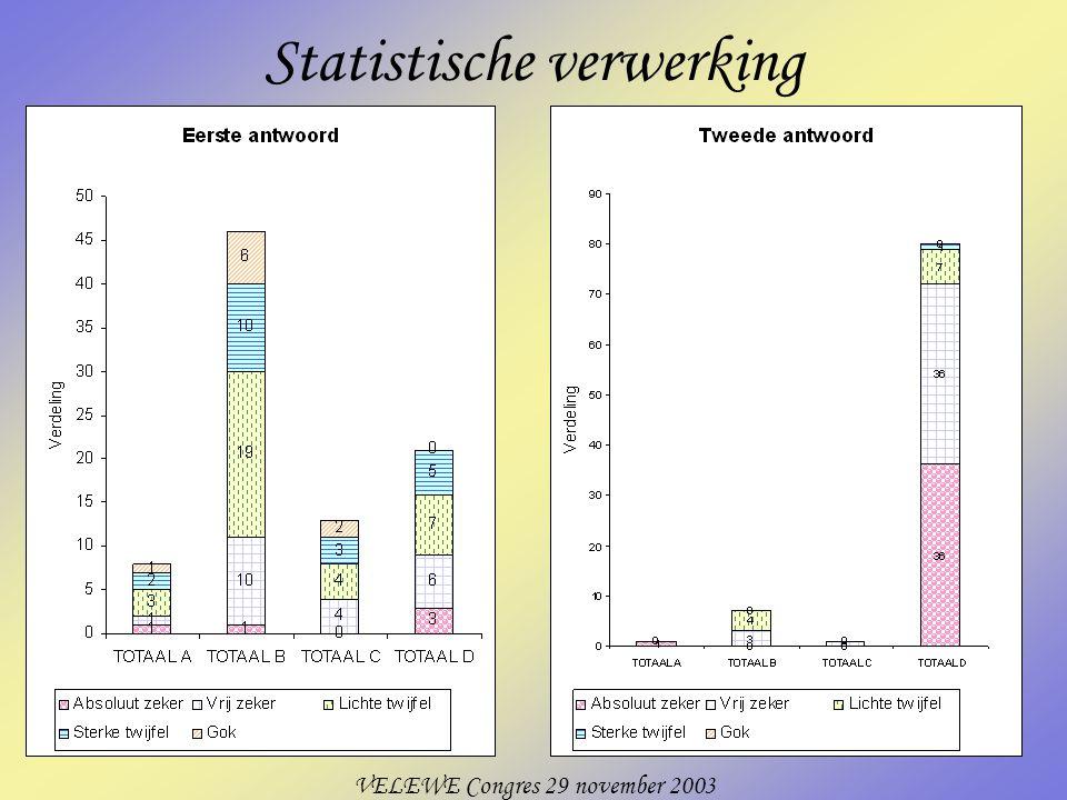 VELEWE Congres 29 november 2003 Statistische verwerking