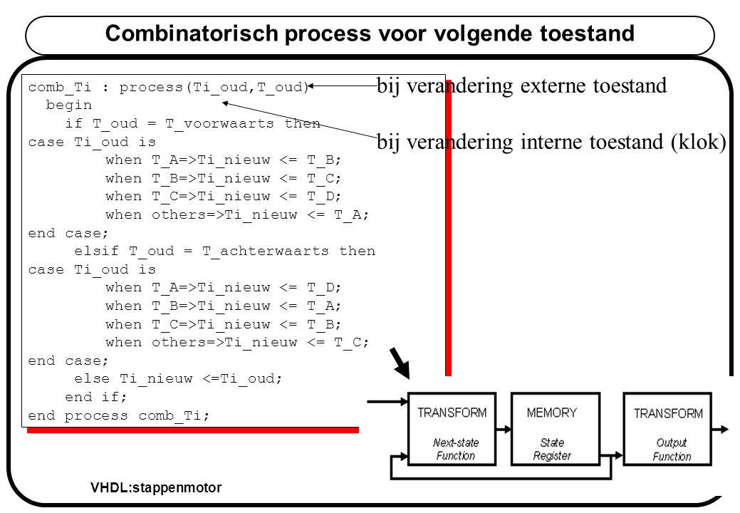 VHDL:stappenmotor Peter Slaets KHLim Combinatorisch process voor volgende toestand comb_Ti : process(Ti_oud,T_oud) begin if T_oud = T_voorwaarts then case Ti_oud is when T_A=>Ti_nieuw <= T_B; when T_B=>Ti_nieuw <= T_C; when T_C=>Ti_nieuw <= T_D; when others=>Ti_nieuw <= T_A; end case; elsif T_oud = T_achterwaarts then case Ti_oud is when T_A=>Ti_nieuw <= T_D; when T_B=>Ti_nieuw <= T_A; when T_C=>Ti_nieuw <= T_B; when others=>Ti_nieuw <= T_C; end case; else Ti_nieuw <=Ti_oud; end if; end process comb_Ti; comb_Ti : process(Ti_oud,T_oud) begin if T_oud = T_voorwaarts then case Ti_oud is when T_A=>Ti_nieuw <= T_B; when T_B=>Ti_nieuw <= T_C; when T_C=>Ti_nieuw <= T_D; when others=>Ti_nieuw <= T_A; end case; elsif T_oud = T_achterwaarts then case Ti_oud is when T_A=>Ti_nieuw <= T_D; when T_B=>Ti_nieuw <= T_A; when T_C=>Ti_nieuw <= T_B; when others=>Ti_nieuw <= T_C; end case; else Ti_nieuw <=Ti_oud; end if; end process comb_Ti; bij verandering externe toestand bij verandering interne toestand (klok)