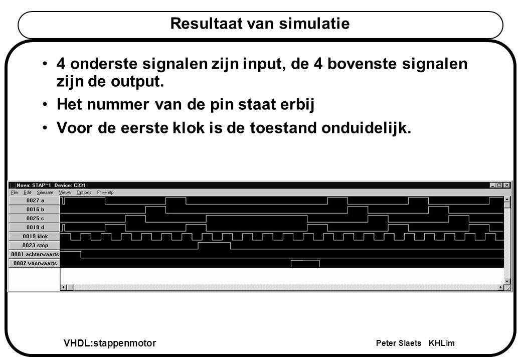 VHDL:stappenmotor Peter Slaets KHLim Resultaat van simulatie 4 onderste signalen zijn input, de 4 bovenste signalen zijn de output.