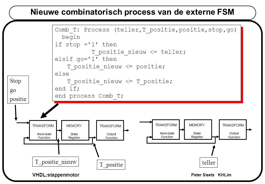 VHDL:stappenmotor Peter Slaets KHLim Nieuwe combinatorisch process van de externe FSM Comb_T: Process (teller,T_positie,positie,stop,go) begin if stop = 1 then T_positie_nieuw <= teller; elsif go= 1 then T_positie_nieuw <= positie; else T_positie_nieuw <= T_positie; end if; end process Comb_T; Comb_T: Process (teller,T_positie,positie,stop,go) begin if stop = 1 then T_positie_nieuw <= teller; elsif go= 1 then T_positie_nieuw <= positie; else T_positie_nieuw <= T_positie; end if; end process Comb_T; teller T_positie T_positie_nieuw Stop go positie