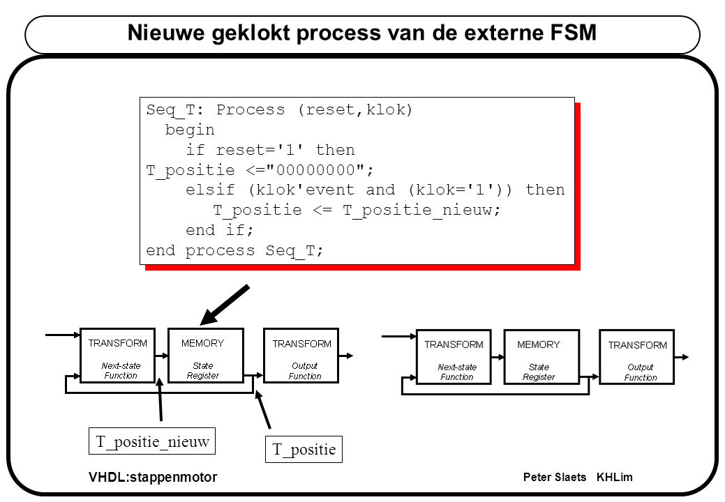 VHDL:stappenmotor Peter Slaets KHLim Nieuwe geklokt process van de externe FSM T_positie T_positie_nieuw Seq_T: Process (reset,klok) begin if reset= 1 then T_positie <= 00000000 ; elsif (klok event and (klok= 1 )) then T_positie <= T_positie_nieuw; end if; end process Seq_T; Seq_T: Process (reset,klok) begin if reset= 1 then T_positie <= 00000000 ; elsif (klok event and (klok= 1 )) then T_positie <= T_positie_nieuw; end if; end process Seq_T;