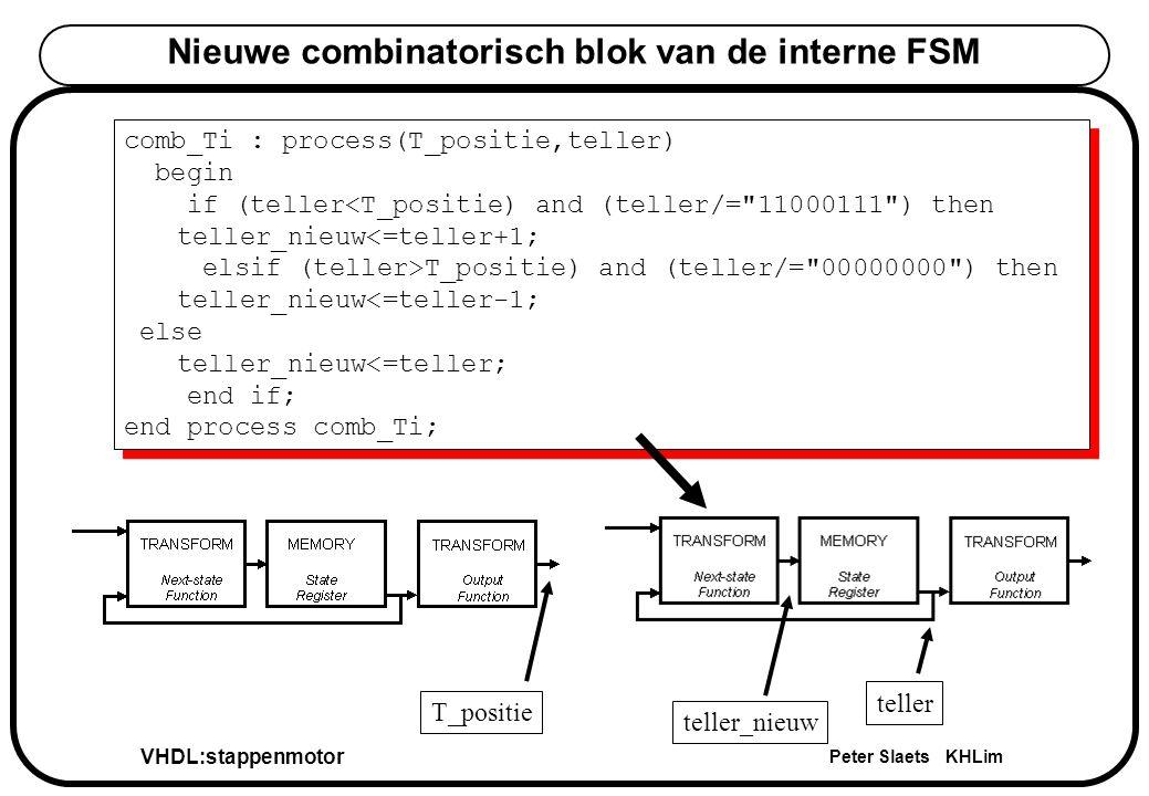 VHDL:stappenmotor Peter Slaets KHLim Nieuwe combinatorisch blok van de interne FSM teller T_positie teller_nieuw comb_Ti : process(T_positie,teller) begin if (teller<T_positie) and (teller/= 11000111 ) then teller_nieuw<=teller+1; elsif (teller>T_positie) and (teller/= 00000000 ) then teller_nieuw<=teller-1; else teller_nieuw<=teller; end if; end process comb_Ti; comb_Ti : process(T_positie,teller) begin if (teller<T_positie) and (teller/= 11000111 ) then teller_nieuw<=teller+1; elsif (teller>T_positie) and (teller/= 00000000 ) then teller_nieuw<=teller-1; else teller_nieuw<=teller; end if; end process comb_Ti;