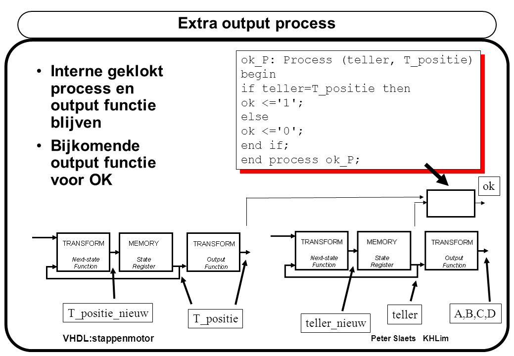 VHDL:stappenmotor Peter Slaets KHLim Extra output process Interne geklokt process en output functie blijven Bijkomende output functie voor OK teller T_positie teller_nieuw T_positie_nieuw A,B,C,D ok_P: Process (teller, T_positie) begin if teller=T_positie then ok <= 1 ; else ok <= 0 ; end if; end process ok_P; ok_P: Process (teller, T_positie) begin if teller=T_positie then ok <= 1 ; else ok <= 0 ; end if; end process ok_P; ok