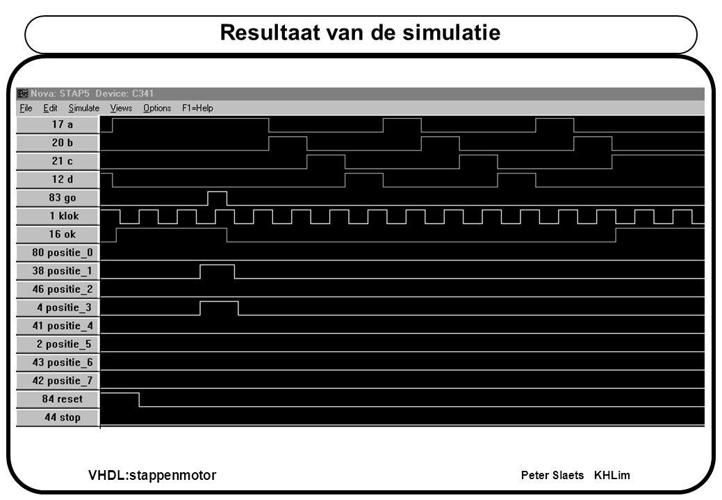VHDL:stappenmotor Peter Slaets KHLim Resultaat van de simulatie