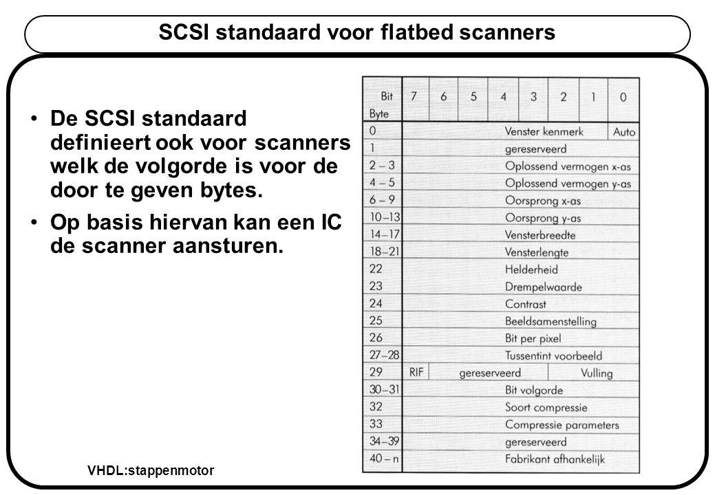 VHDL:stappenmotor Peter Slaets KHLim SCSI standaard voor flatbed scanners De SCSI standaard definieert ook voor scanners welk de volgorde is voor de door te geven bytes.