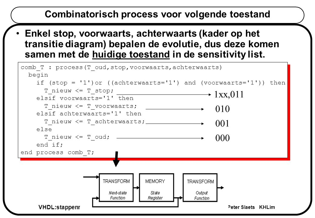 VHDL:stappenmotor Peter Slaets KHLim geklokt process voor volgende toestand Seq_T: Process (klok) begin if (klok event and (klok= 1 )) then T_oud <= T_nieuw; end if; end process Seq_T; Seq_T: Process (klok) begin if (klok event and (klok= 1 )) then T_oud <= T_nieuw; end if; end process Seq_T; Bij een geklokt process staat enkel de klok in de sensitivity list (er zijn geen asynchrone resets)