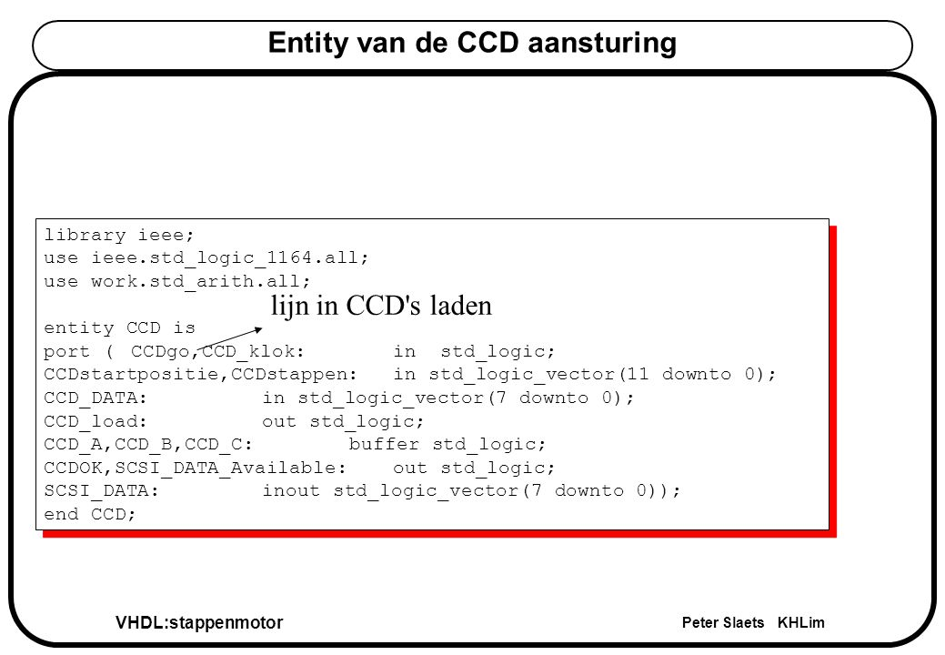 VHDL:stappenmotor Peter Slaets KHLim Entity van de CCD aansturing library ieee; use ieee.std_logic_1164.all; use work.std_arith.all; entity CCD is por