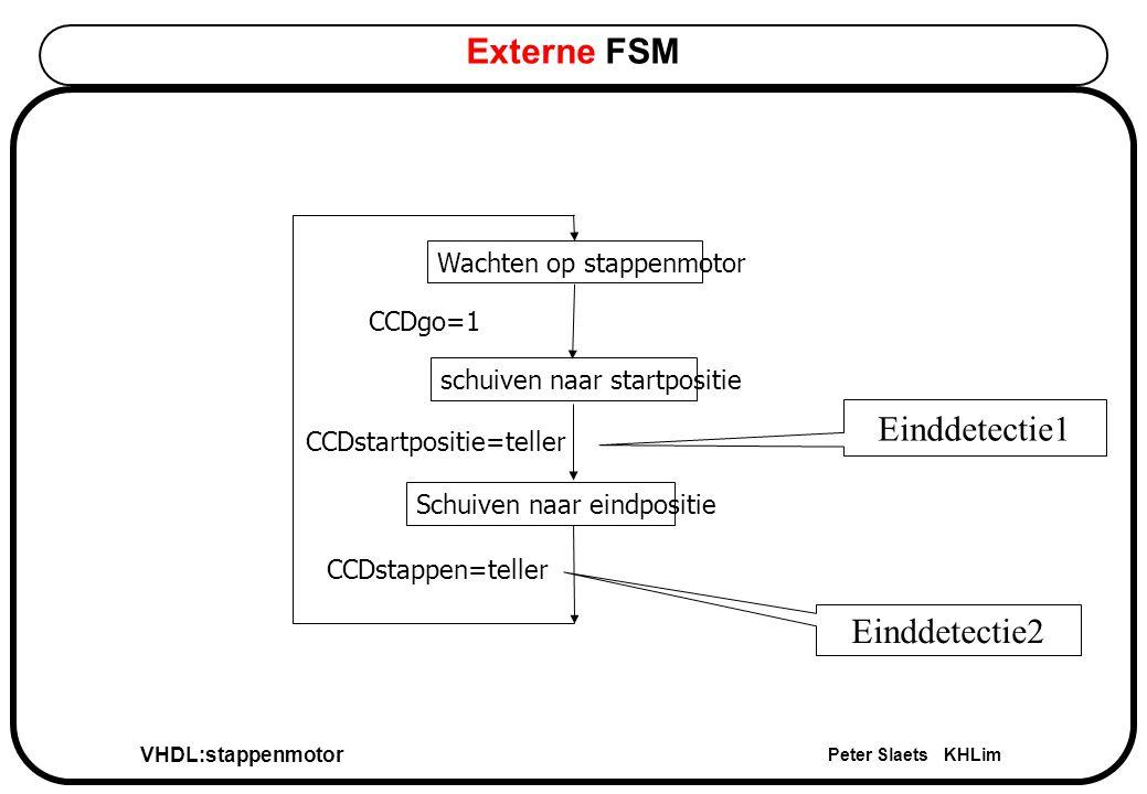 VHDL:stappenmotor Peter Slaets KHLim Externe FSM Wachten op stappenmotor schuiven naar startpositie Schuiven naar eindpositie CCDgo=1 CCDstartpositie=teller CCDstappen=teller Einddetectie1 Einddetectie2