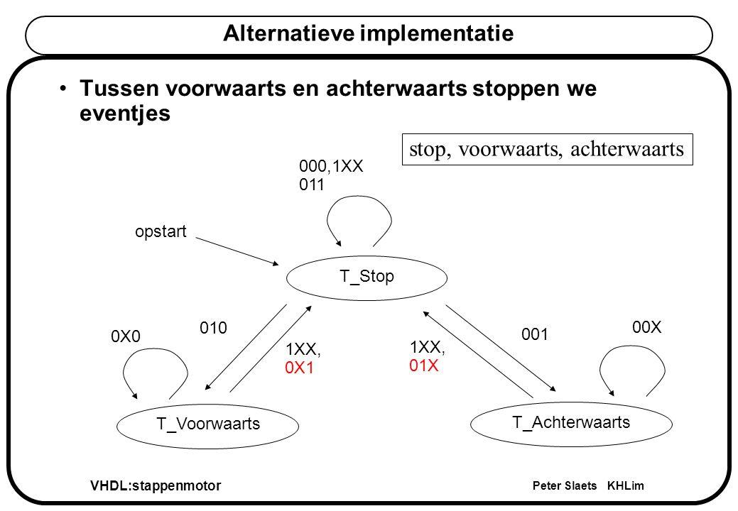 VHDL:stappenmotor Peter Slaets KHLim Alternatieve implementatie Tussen voorwaarts en achterwaarts stoppen we eventjes T_StopT_VoorwaartsT_Achterwaarts opstart stop, voorwaarts, achterwaarts 0X0 1XX, 0X1 1XX, 01X 010 001 00X 000,1XX 011