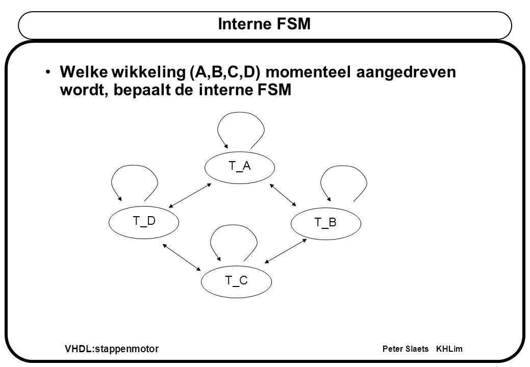 VHDL:stappenmotor Peter Slaets KHLim Interne FSM Welke wikkeling (A,B,C,D) momenteel aangedreven wordt, bepaalt de interne FSM T_AT_DT_CT_B
