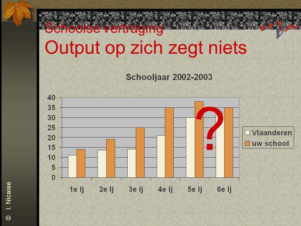 Schoolse vertraging Output op zich zegt niets © I. Nicaise ?