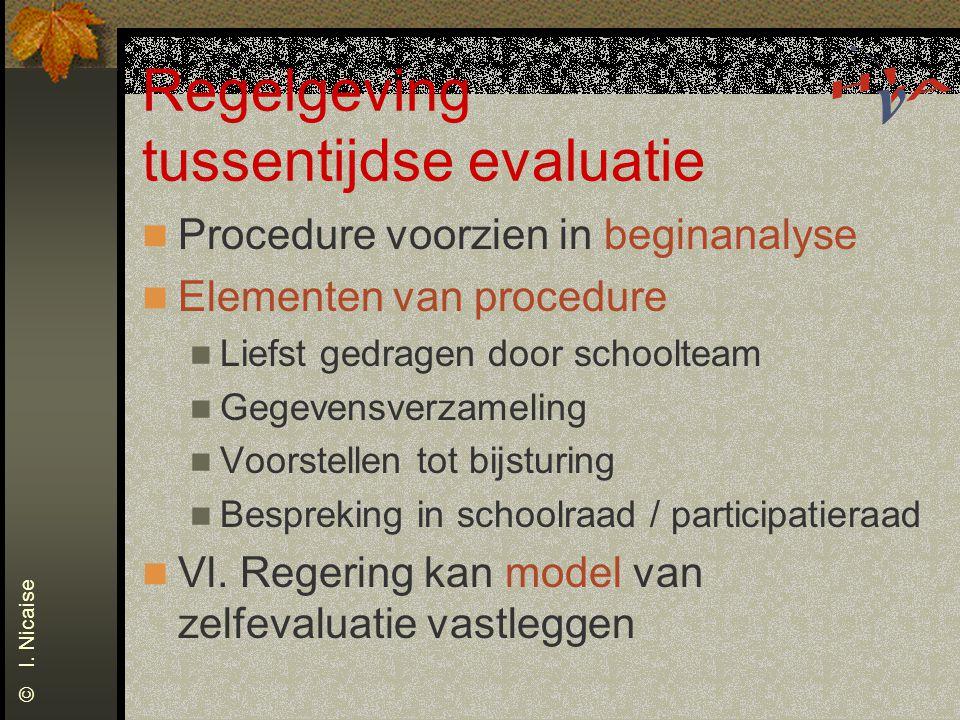 Regelgeving eindevaluatie inspectie Inhoud Is beginanalyse goed gebeurd .