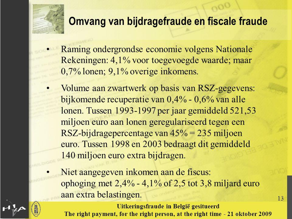 13 Uitkeringsfraude in België gesitueerd The right payment, for the right person, at the right time - 21 oktober 2009 Omvang van bijdragefraude en fiscale fraude Raming ondergrondse economie volgens Nationale Rekeningen: 4,1% voor toegevoegde waarde; maar 0,7% lonen; 9,1% overige inkomens.