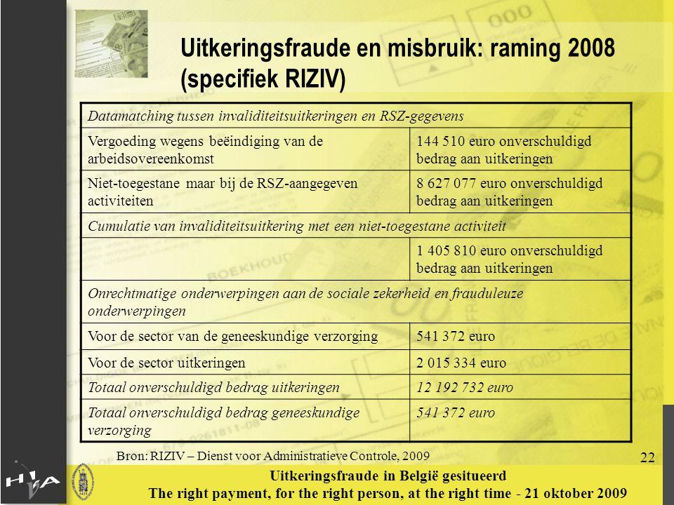 22 Uitkeringsfraude in België gesitueerd The right payment, for the right person, at the right time - 21 oktober 2009 Uitkeringsfraude en misbruik: raming 2008 (specifiek RIZIV) Datamatching tussen invaliditeitsuitkeringen en RSZ-gegevens Vergoeding wegens beëindiging van de arbeidsovereenkomst 144 510 euro onverschuldigd bedrag aan uitkeringen Niet-toegestane maar bij de RSZ-aangegeven activiteiten 8 627 077 euro onverschuldigd bedrag aan uitkeringen Cumulatie van invaliditeitsuitkering met een niet-toegestane activiteit 1 405 810 euro onverschuldigd bedrag aan uitkeringen Onrechtmatige onderwerpingen aan de sociale zekerheid en frauduleuze onderwerpingen Voor de sector van de geneeskundige verzorging541 372 euro Voor de sector uitkeringen2 015 334 euro Totaal onverschuldigd bedrag uitkeringen12 192 732 euro Totaal onverschuldigd bedrag geneeskundige verzorging 541 372 euro Bron: RIZIV – Dienst voor Administratieve Controle, 2009