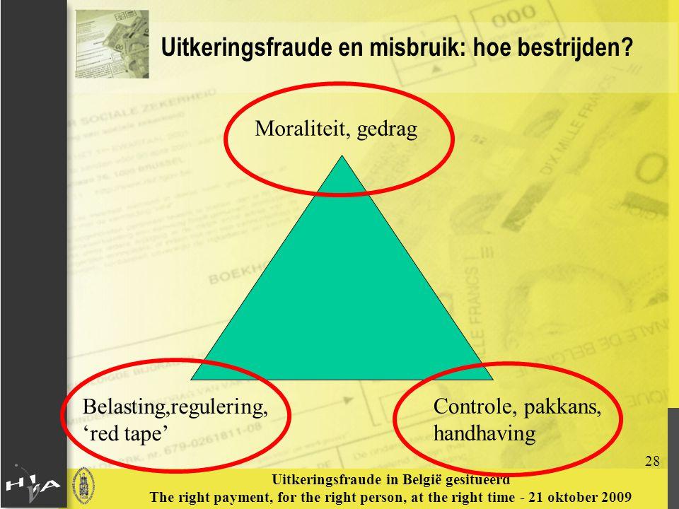 28 Uitkeringsfraude in België gesitueerd The right payment, for the right person, at the right time - 21 oktober 2009 Uitkeringsfraude en misbruik: hoe bestrijden.