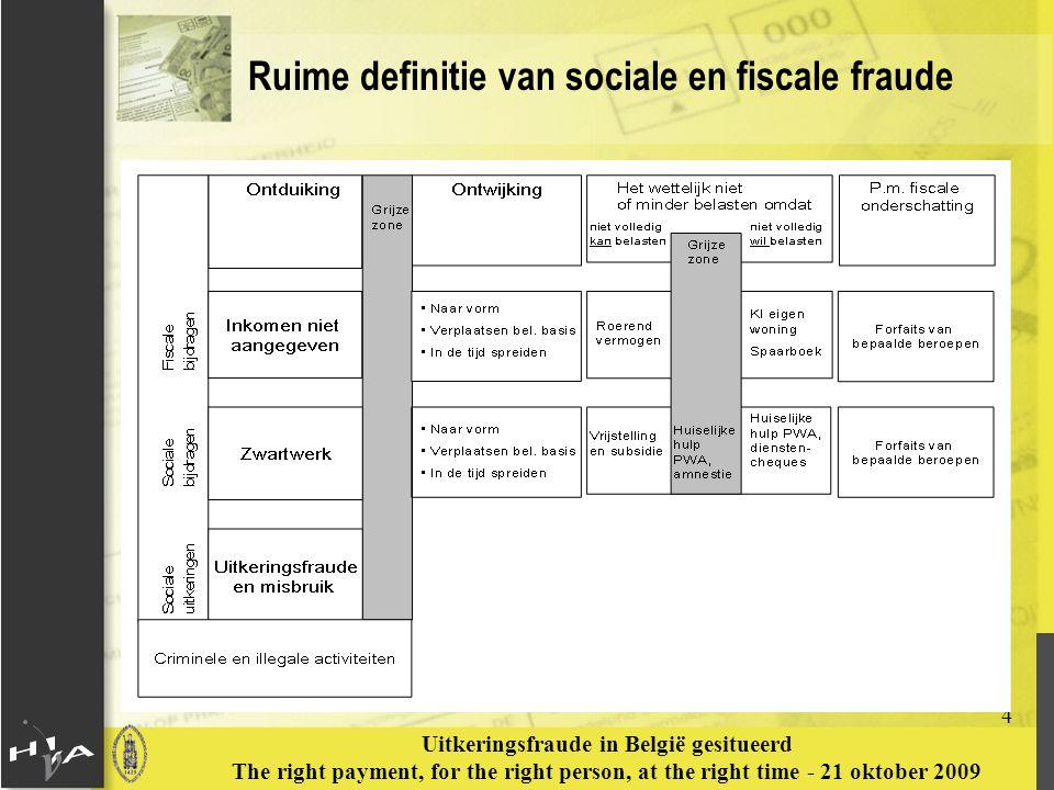 25 Uitkeringsfraude in België gesitueerd The right payment, for the right person, at the right time - 21 oktober 2009 Uitkeringsfraude en misbruik: hoe bestrijden.