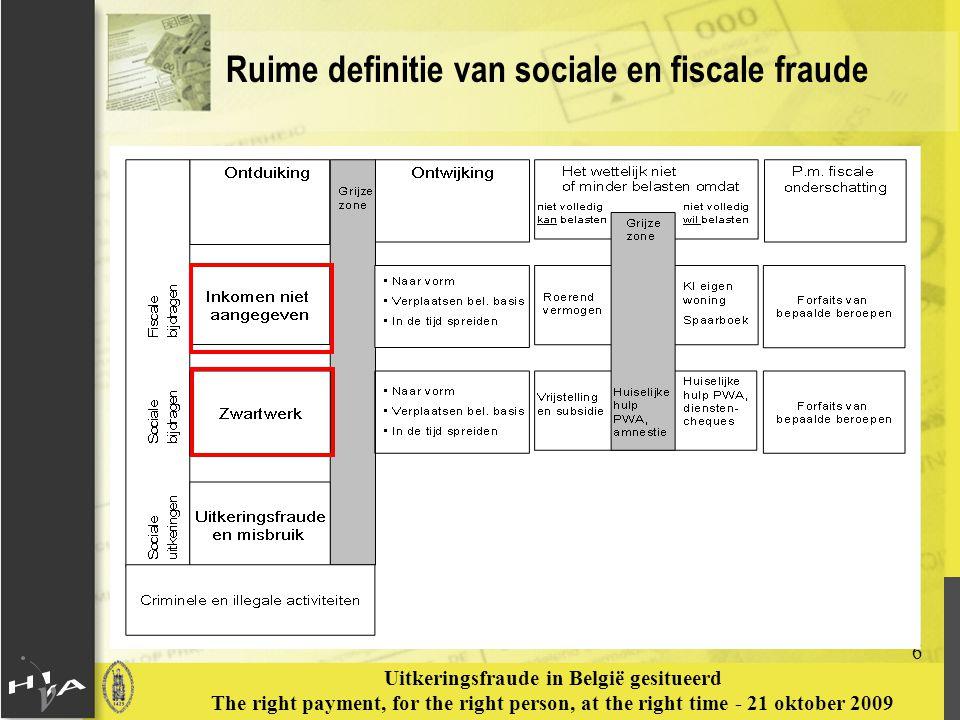 27 Uitkeringsfraude in België gesitueerd The right payment, for the right person, at the right time - 21 oktober 2009 Uitkeringsfraude en misbruik: hoe bestrijden.