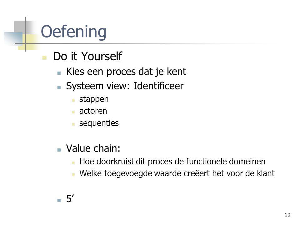 12 Oefening Do it Yourself Kies een proces dat je kent Systeem view: Identificeer stappen actoren sequenties Value chain: Hoe doorkruist dit proces de