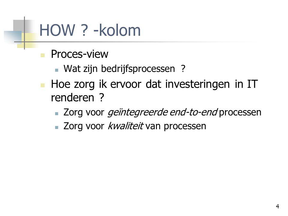 4 HOW ? -kolom Proces-view Wat zijn bedrijfsprocessen ? Hoe zorg ik ervoor dat investeringen in IT renderen ? Zorg voor geïntegreerde end-to-end proce