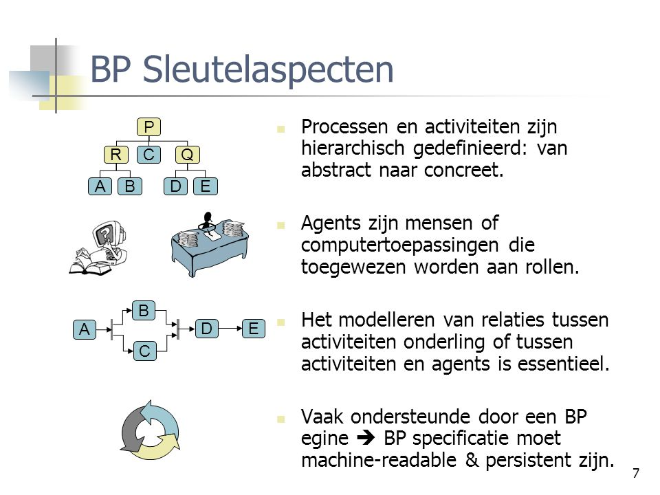 7 BP Sleutelaspecten Processen en activiteiten zijn hierarchisch gedefinieerd: van abstract naar concreet. Agents zijn mensen of computertoepassingen