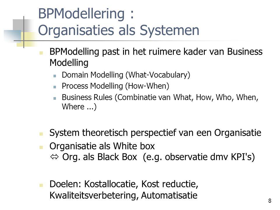 19 BPMN Overzicht Sequence: Taak A wordt gevolgd door Taak B Message: tussen participanten in verschillende pools.