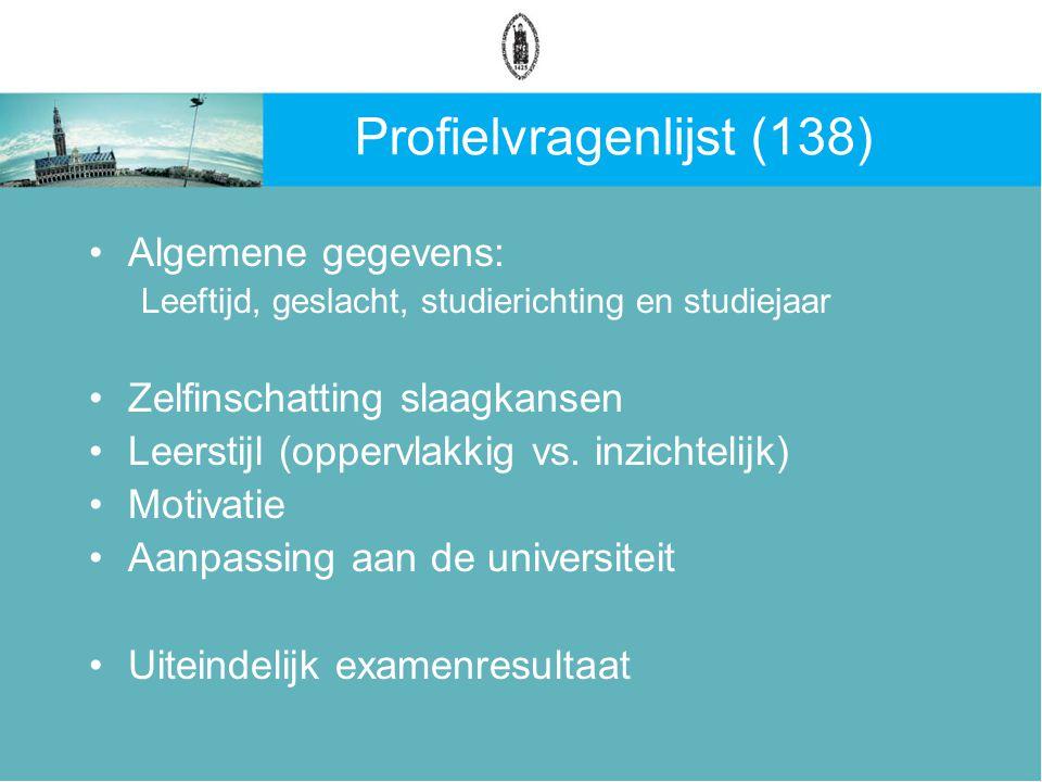 Profielvragenlijst (138) Algemene gegevens: Leeftijd, geslacht, studierichting en studiejaar Zelfinschatting slaagkansen Leerstijl (oppervlakkig vs.