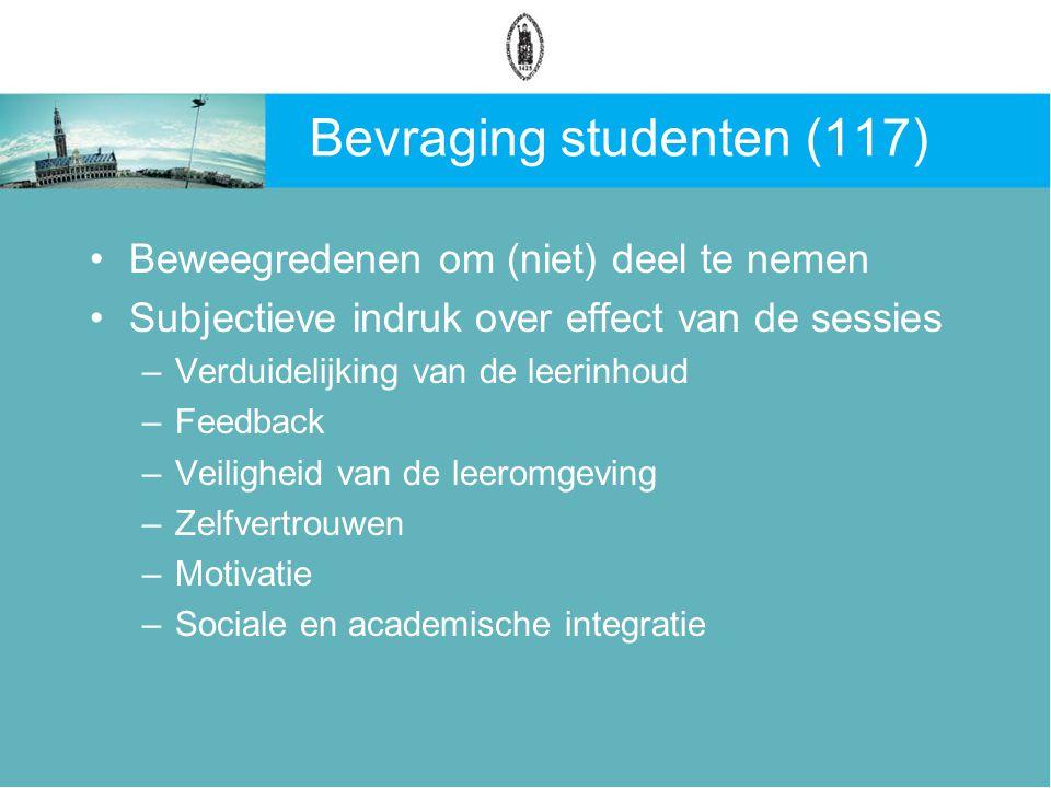 Bevraging studenten (117) Beweegredenen om (niet) deel te nemen Subjectieve indruk over effect van de sessies –Verduidelijking van de leerinhoud –Feedback –Veiligheid van de leeromgeving –Zelfvertrouwen –Motivatie –Sociale en academische integratie