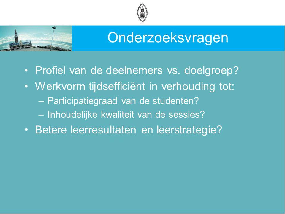 Onderzoeksvragen Profiel van de deelnemers vs. doelgroep.