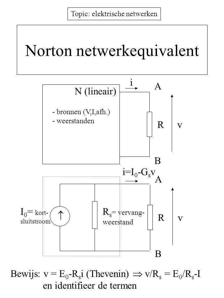 Topic: elektrische netwerken Norton netwerkequivalent Rv i N (lineair) A B - bronnen (V,I,afh.) - weerstanden Rv i=I 0 -G s v A B  I 0 = kort- sluits