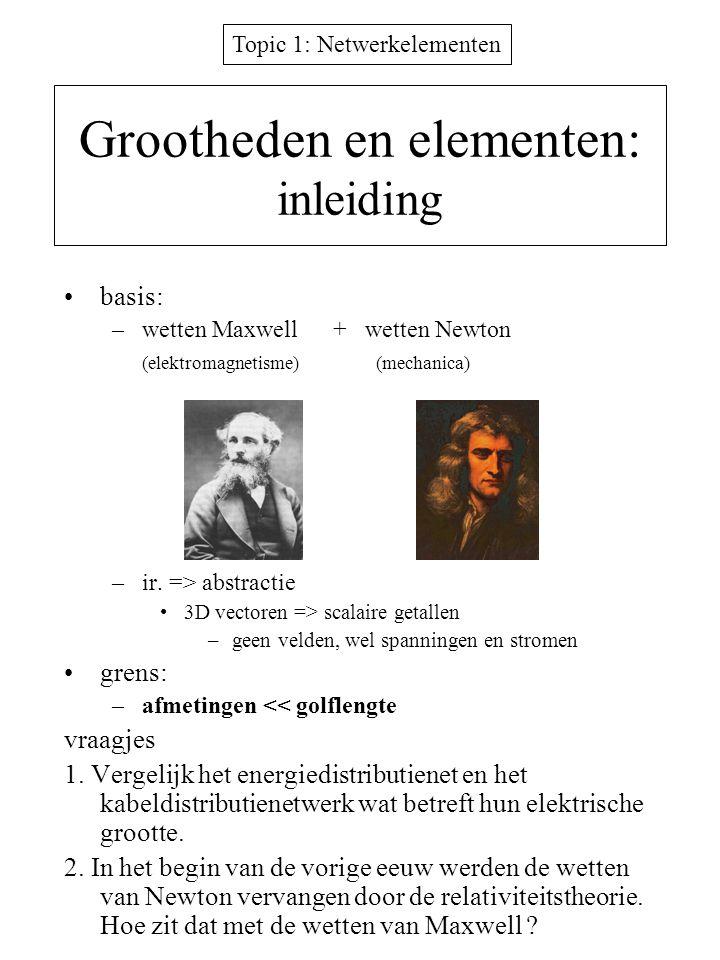 Topic 1: Netwerkelementen Grootheden en elementen: inleiding basis: –wetten Maxwell + wetten Newton (elektromagnetisme) (mechanica) –ir. => abstractie