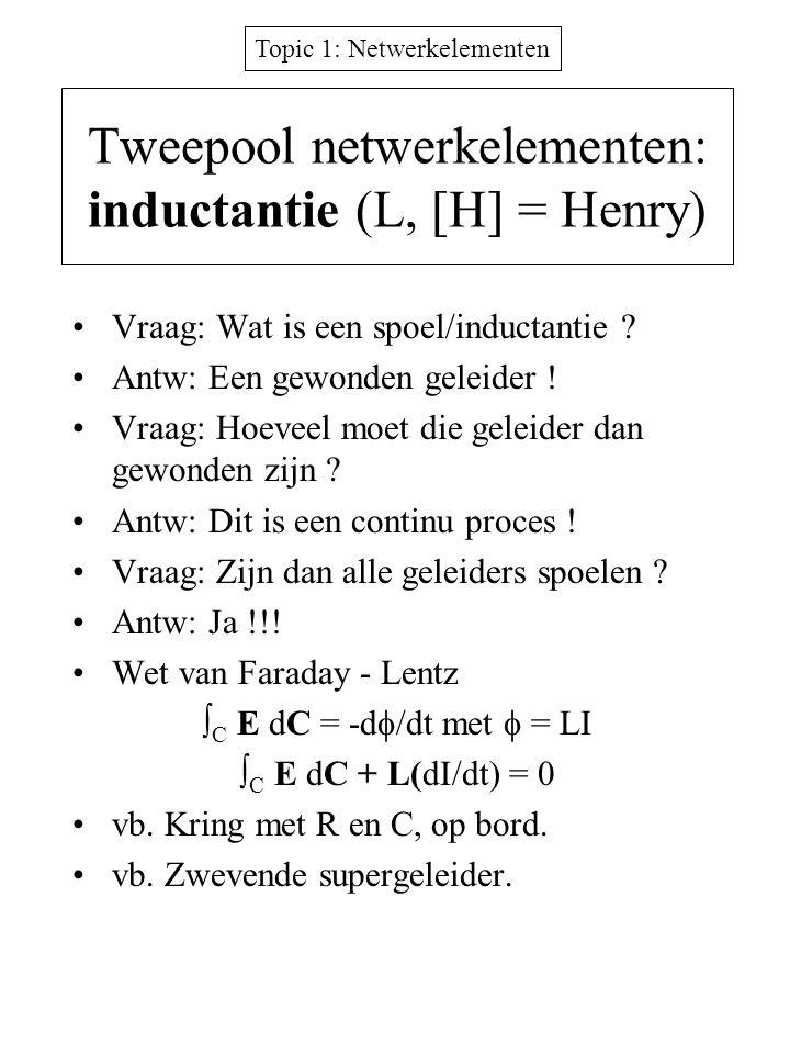 Topic 1: Netwerkelementen Tweepool netwerkelementen: inductantie (L, [H] = Henry) Vraag: Wat is een spoel/inductantie ? Antw: Een gewonden geleider !