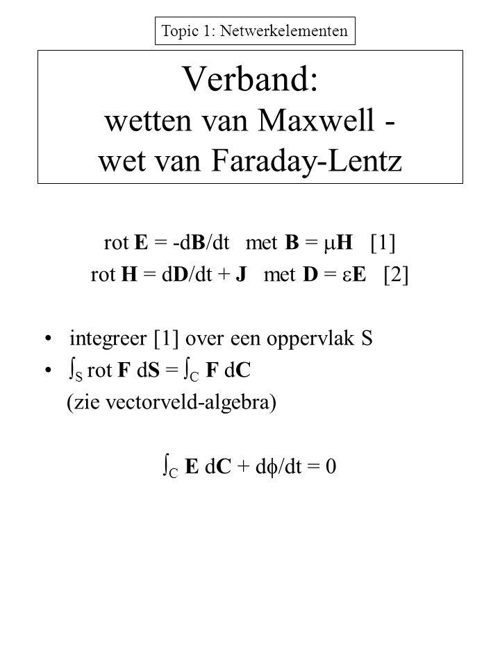 Topic 1: Netwerkelementen Verband: wetten van Maxwell - wet van Faraday-Lentz rot E = -dB/dt met B =  H [1] rot H = dD/dt + J met D =  E [2] integre