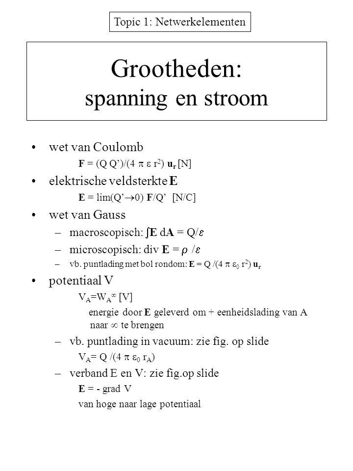 Topic 1: Netwerkelementen Grootheden: spanning en stroom wet van Coulomb F = (Q Q')/(4   r 2 ) u r [N] elektrische veldsterkte E E = lim(Q'  0) F/Q